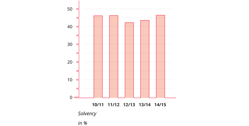 solvency-frontpage-01.png